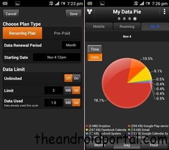 Data limit manager app for android