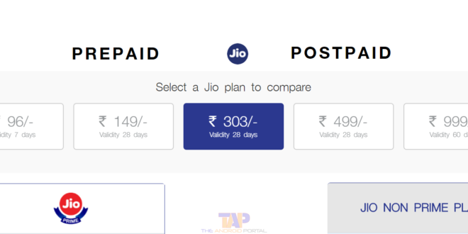 Reliance JIO 4G Tariff Plans in India