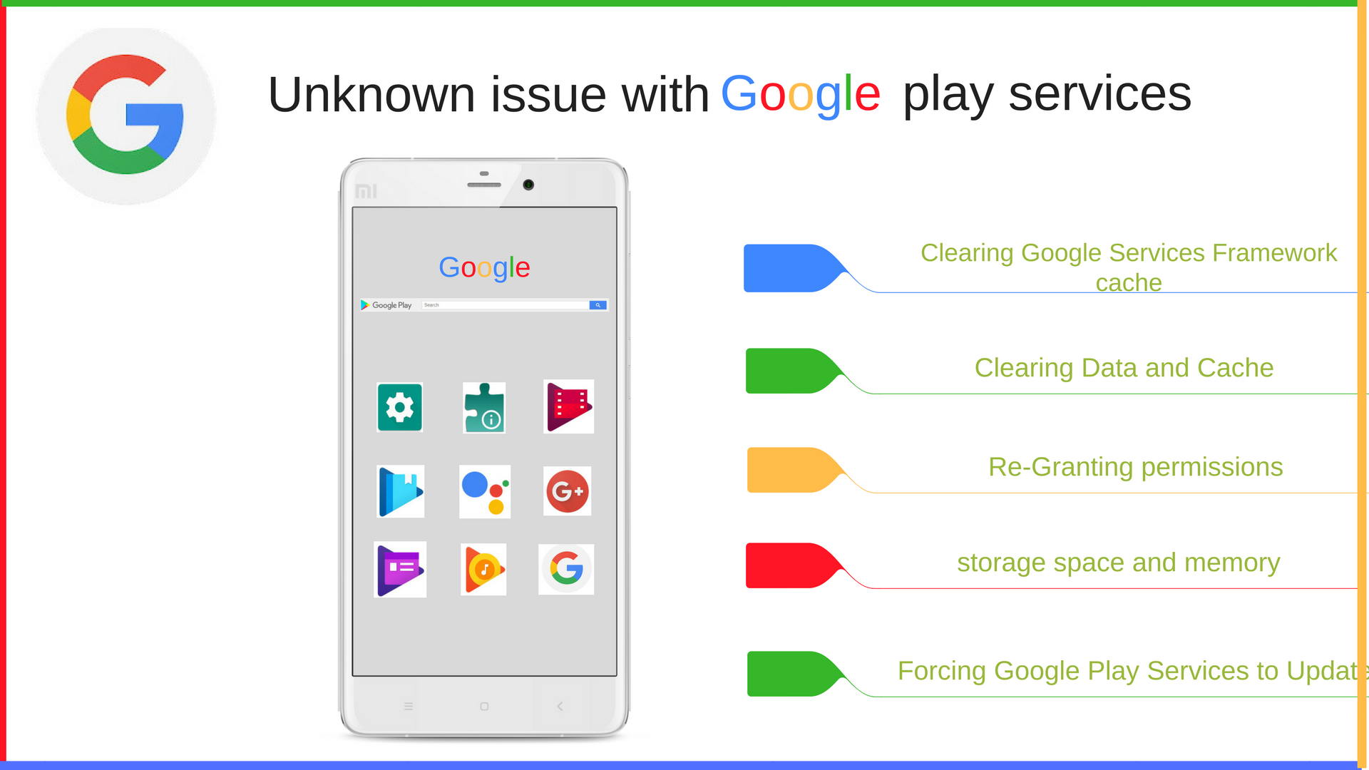 Unknown Issue With Google Play Services