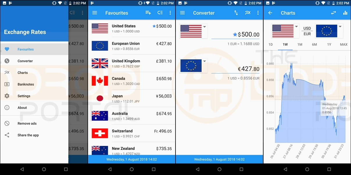Forex for Android - APK Download